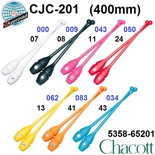 CJC-201